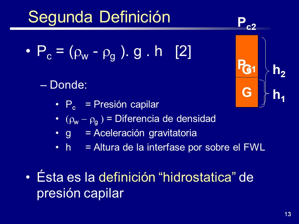 Segunda Definición Pc = (w - g ). g . h [2] h2 G Pc2